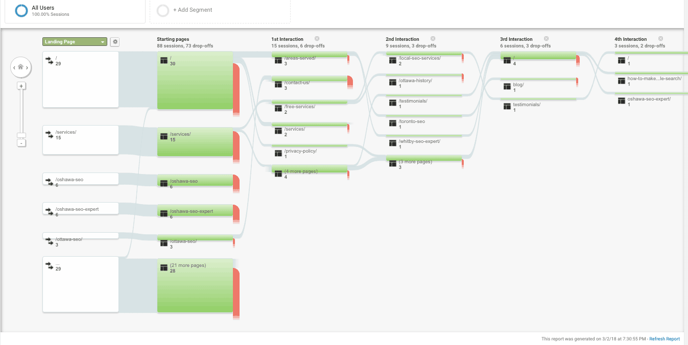 Google Analytics,depth of engagement